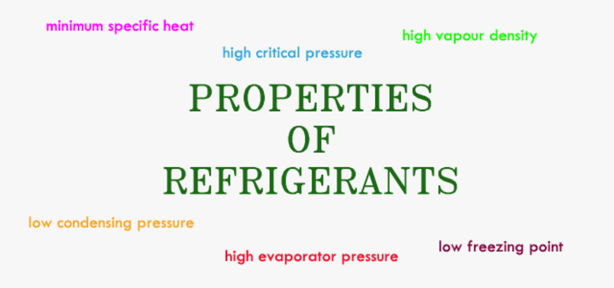 understanding-why-water-cannot-be-used-as-a-refrigerant