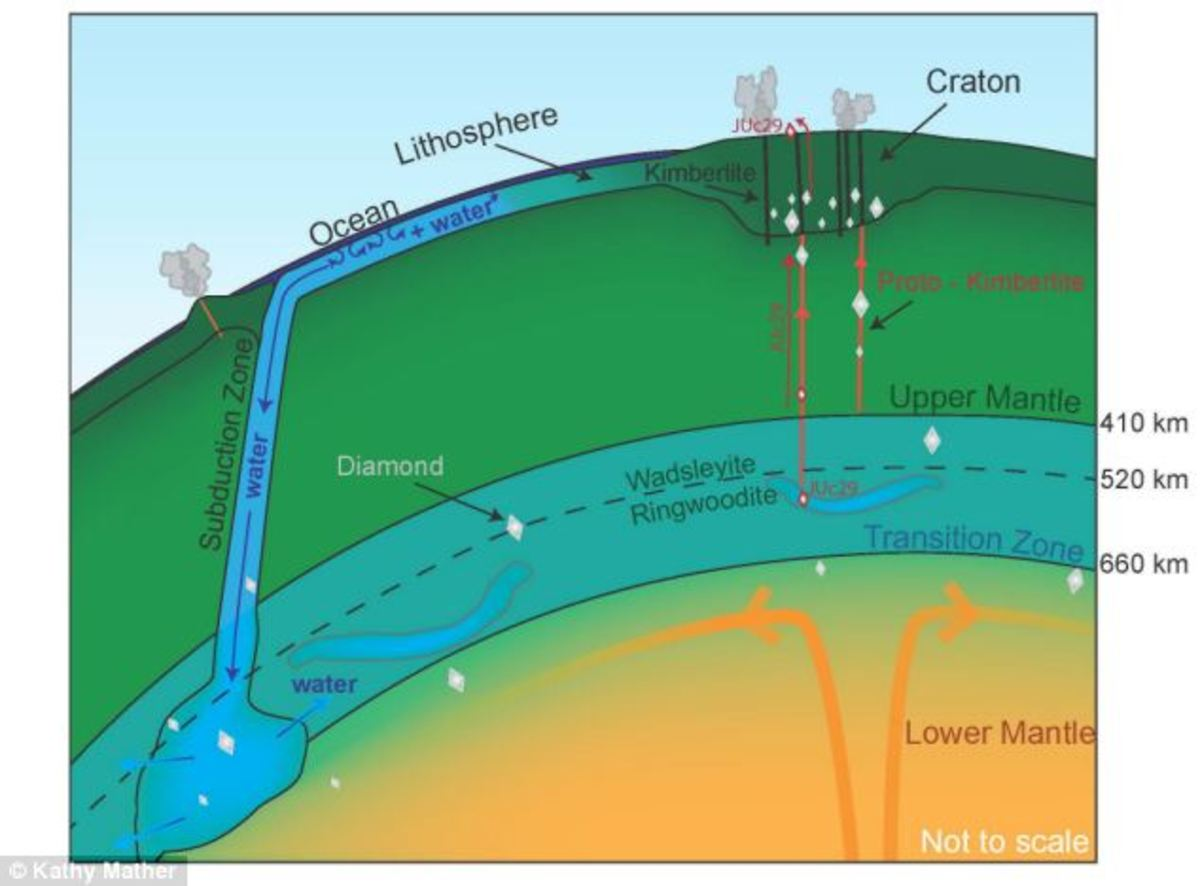 on-the-origin-of-earths-water