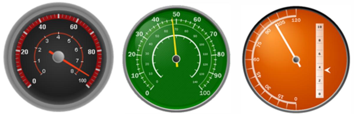 Circular gauges in automobiles