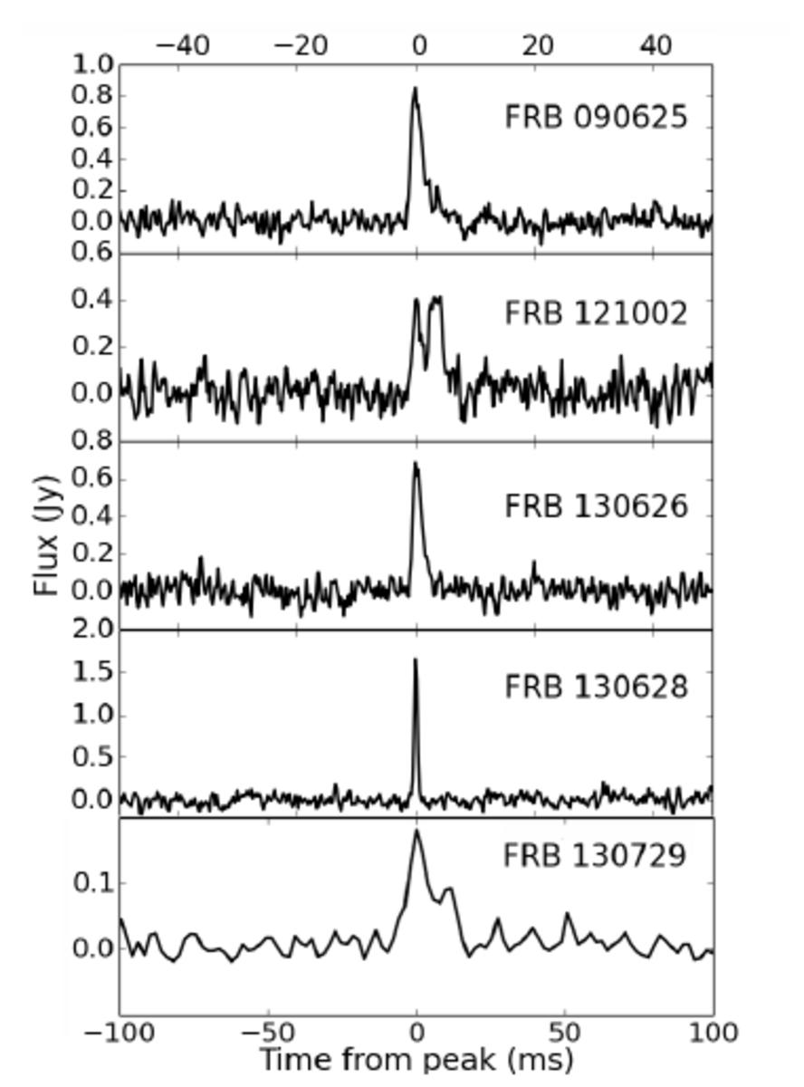 More FRB signals.