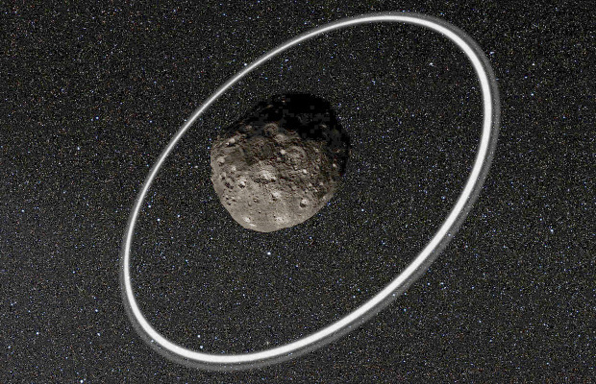 what-are-some-strange-unusual-weird-objects-in-our-solar-system