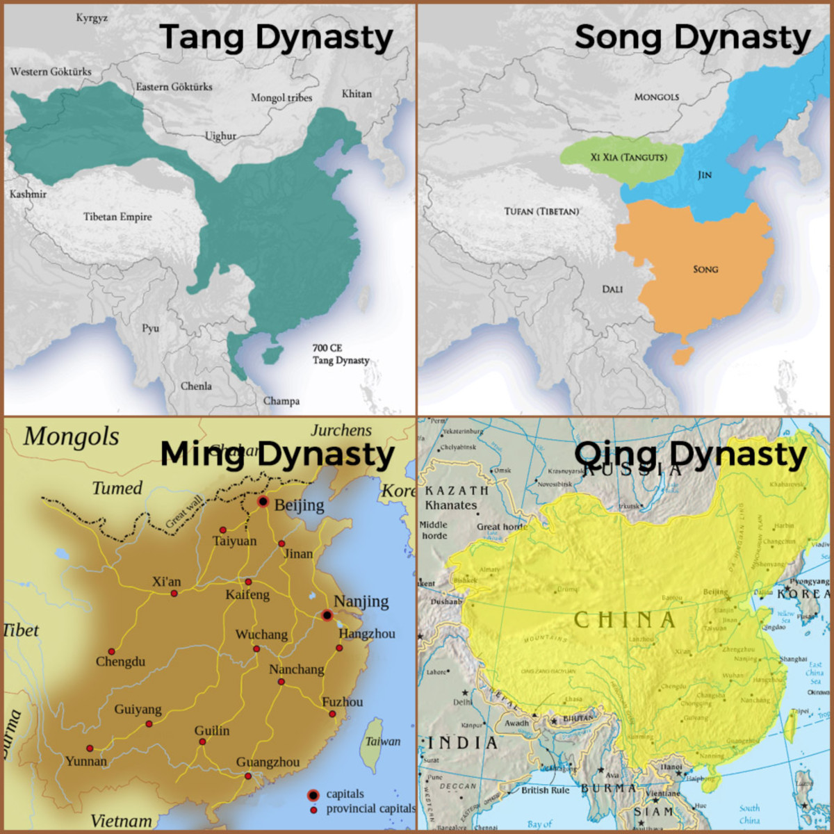 Extent of the Chinese empire during different dynasties