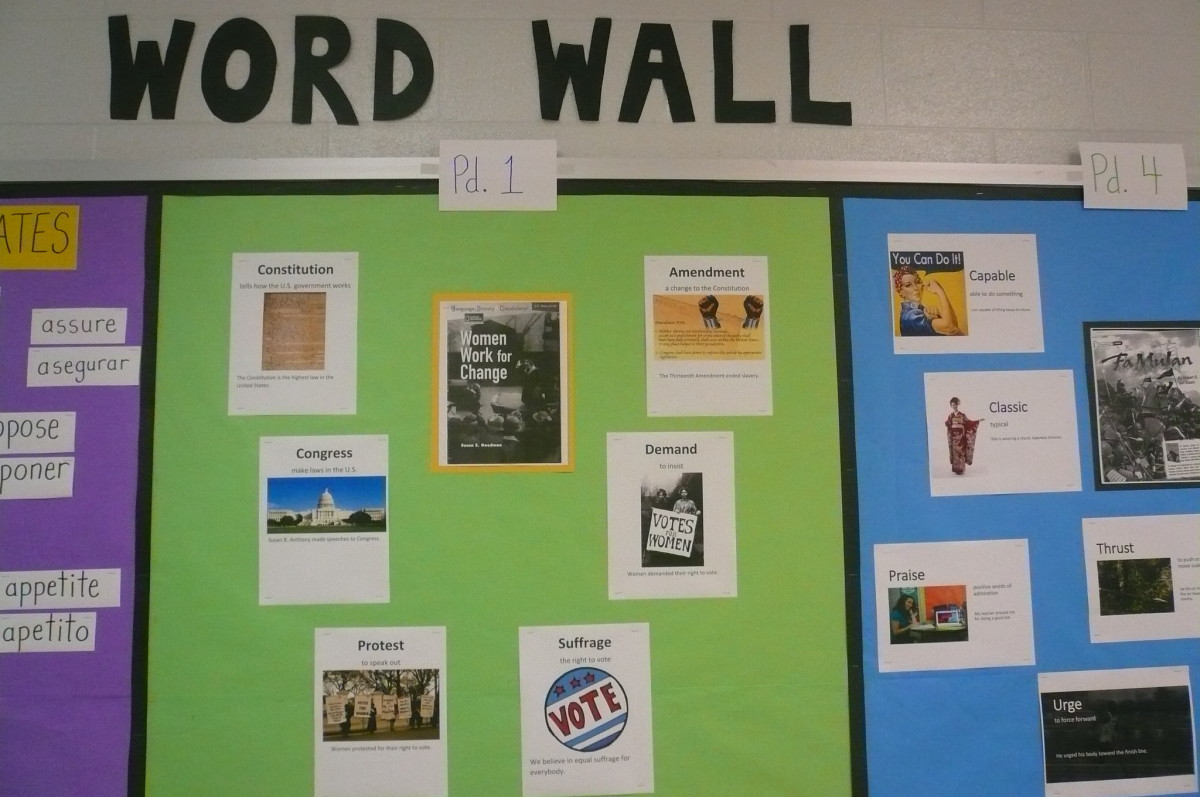 Word presentations for middle school students printed out and displayed on our classroom word wall.