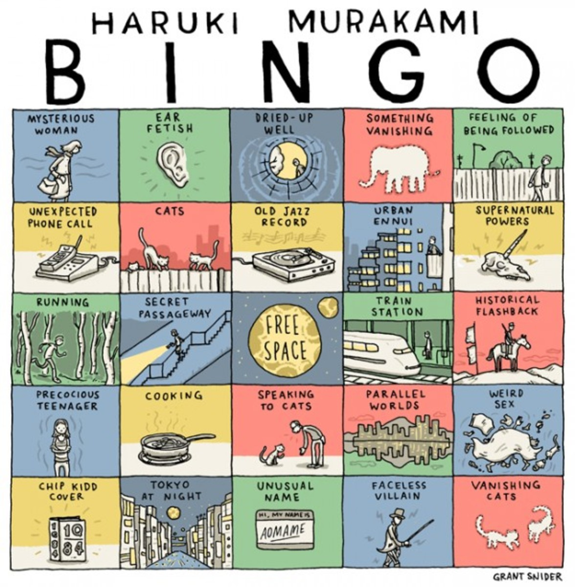 Invariable Murakami motifs can fit on one bingo card.