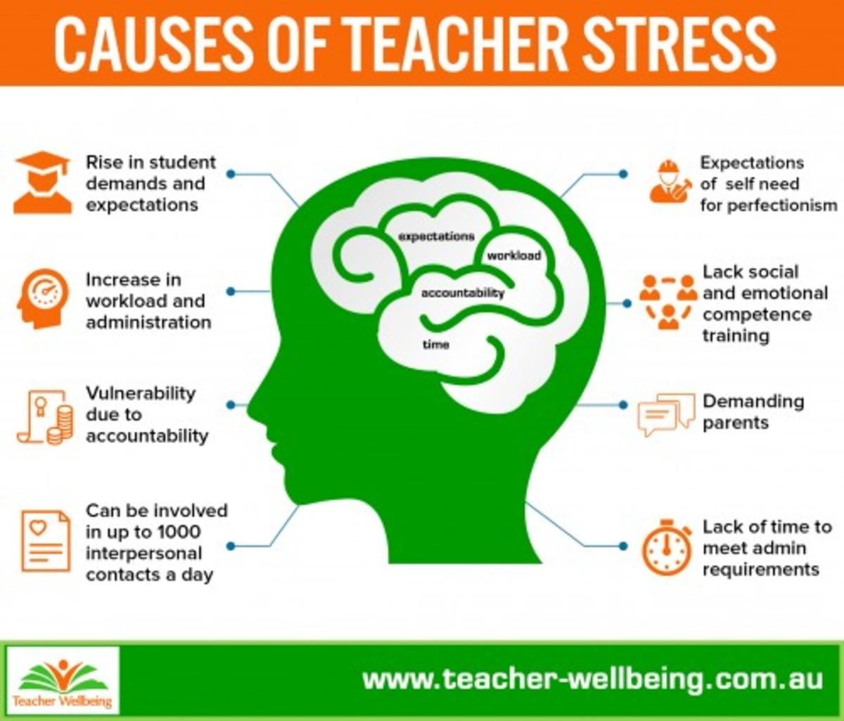 profile-of-a-good-teacher