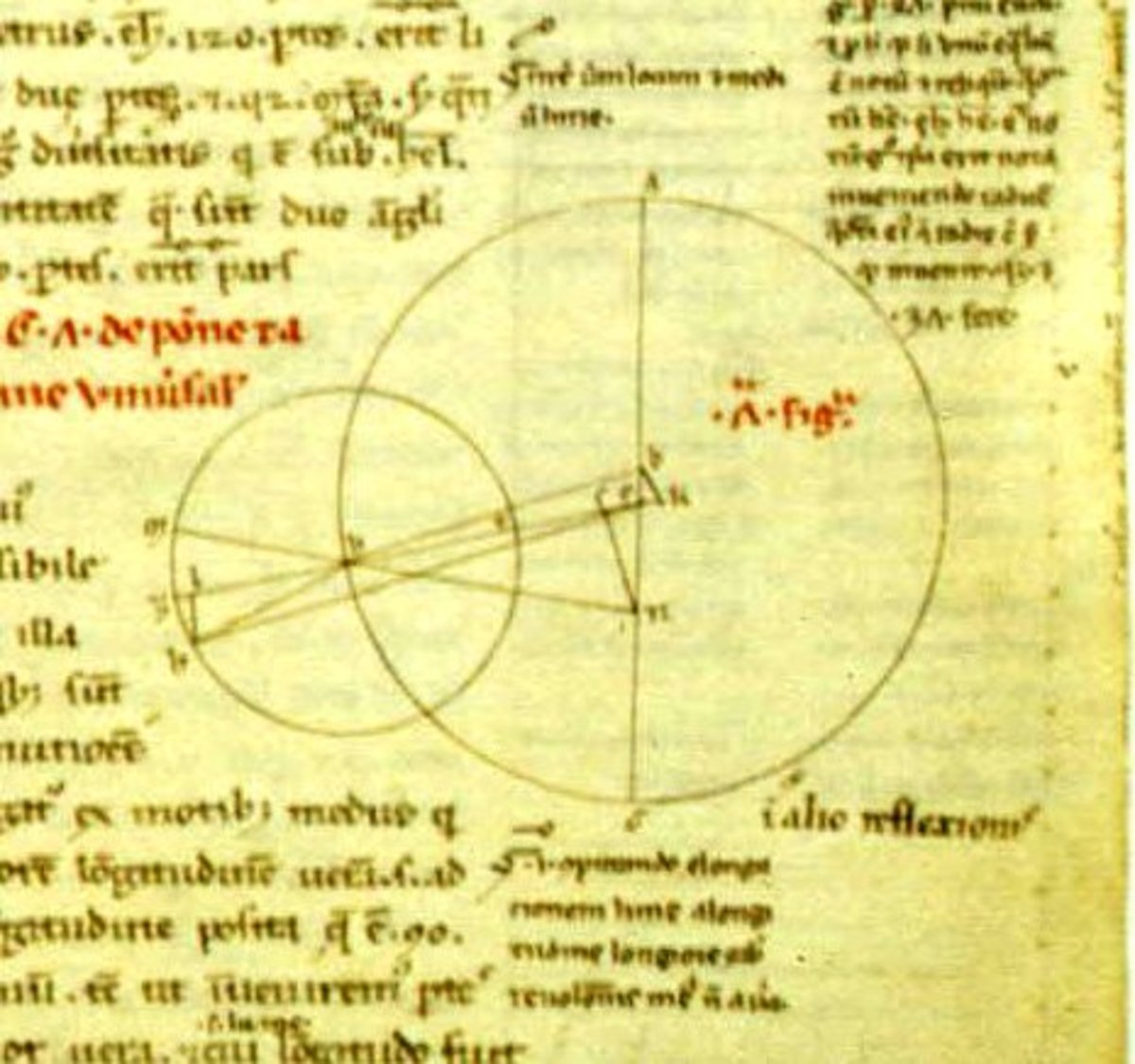 A portion of the Algamest displaying the epicycle model.