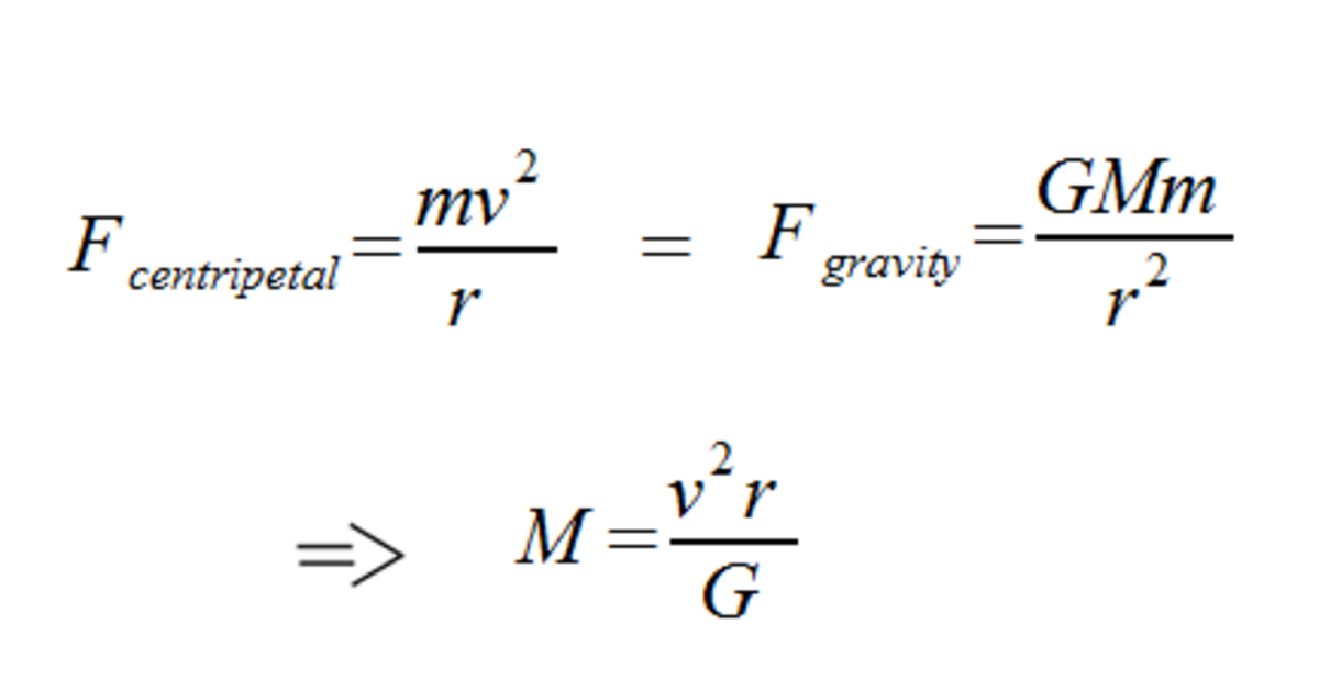 Expressions for the centripetal and gravitational forces, where G is Newton's gravitational constant.