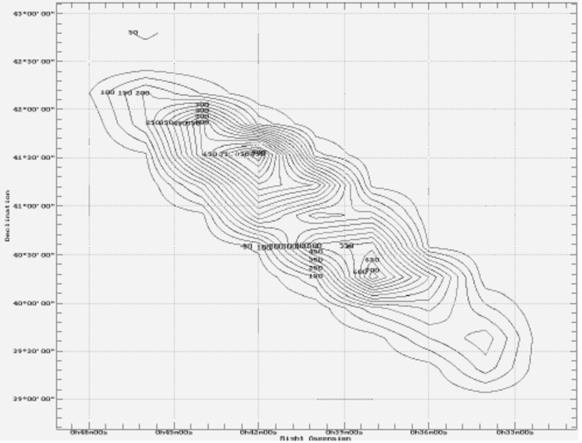 A contour plot of the HI density within the M31 galaxy.