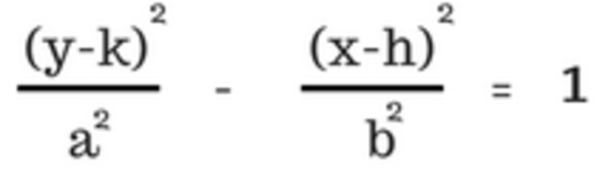 For y-axis transversed hyperbolae
