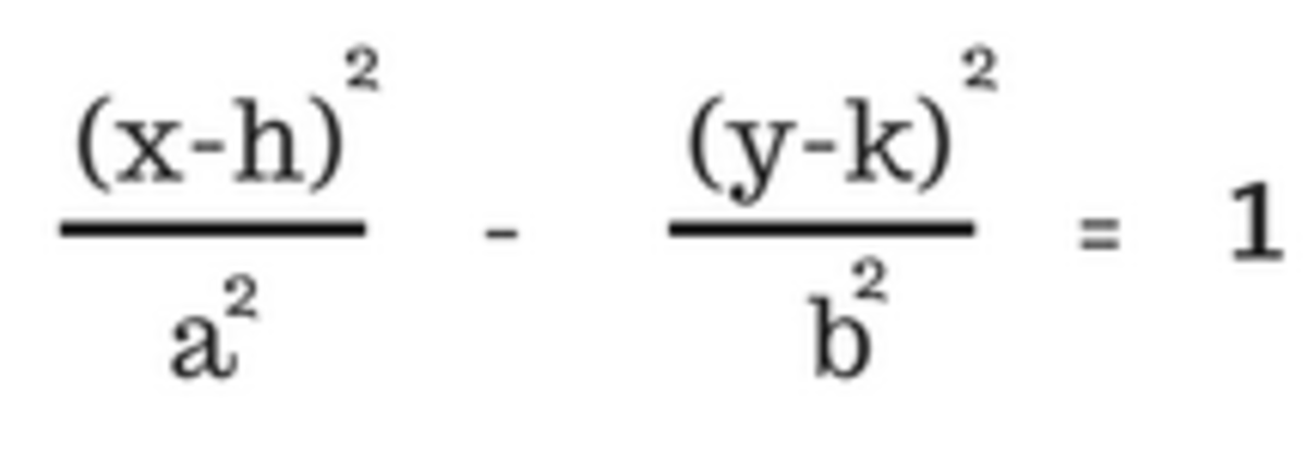 For x-axis transversed hyperbolae