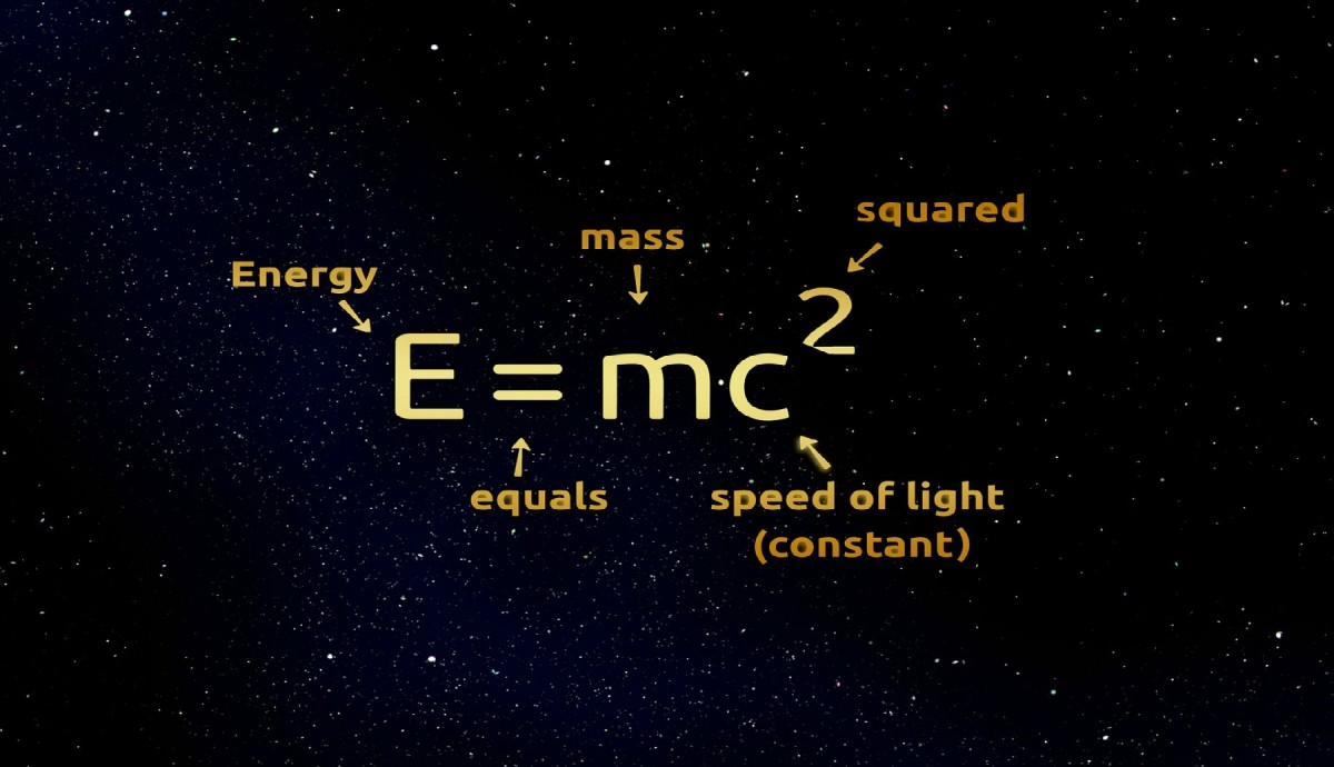 Einstein's famous formula was derived from his Special Theory of Relativity.