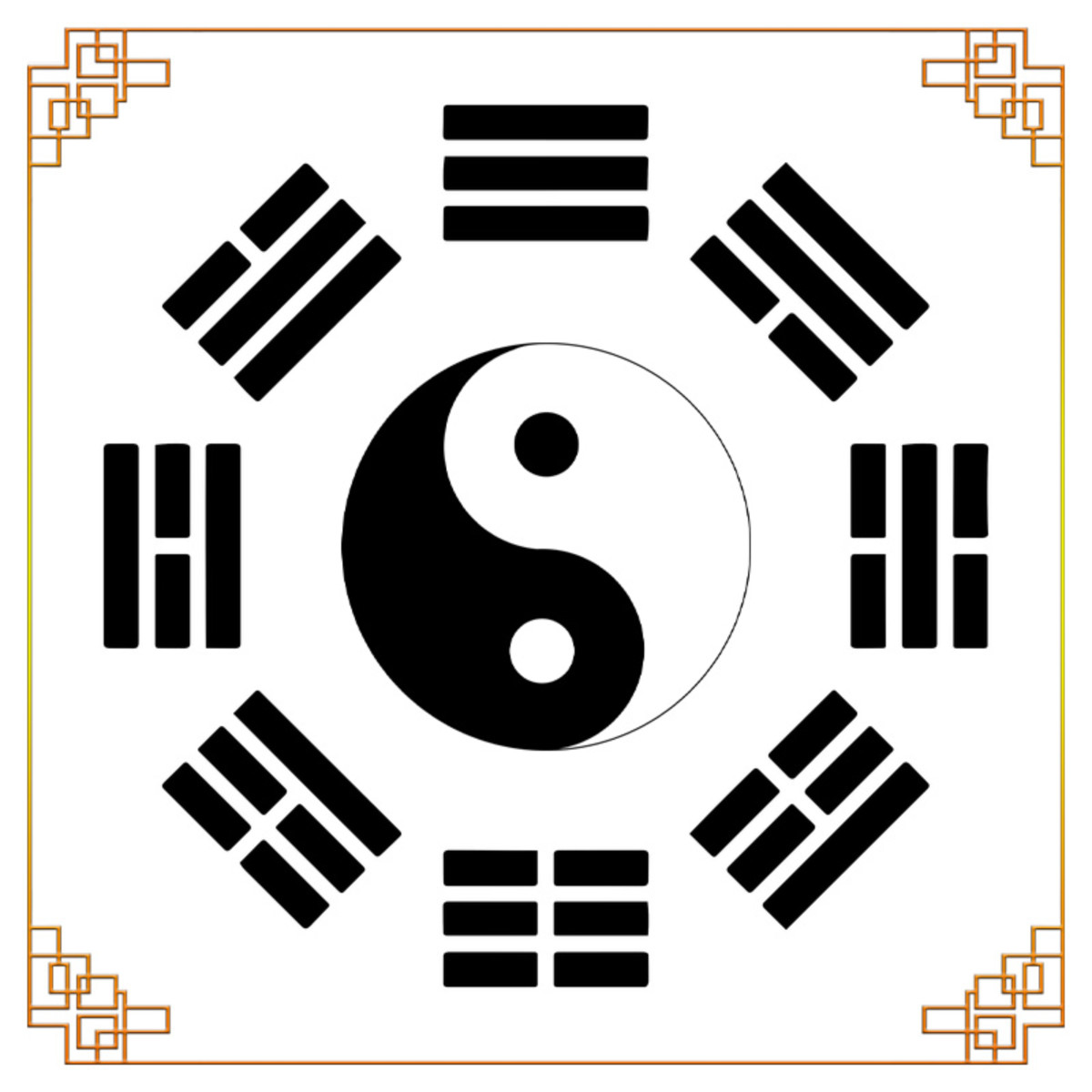 The Chinese bagua is a circular arrangement of trigrams representing the material world.
