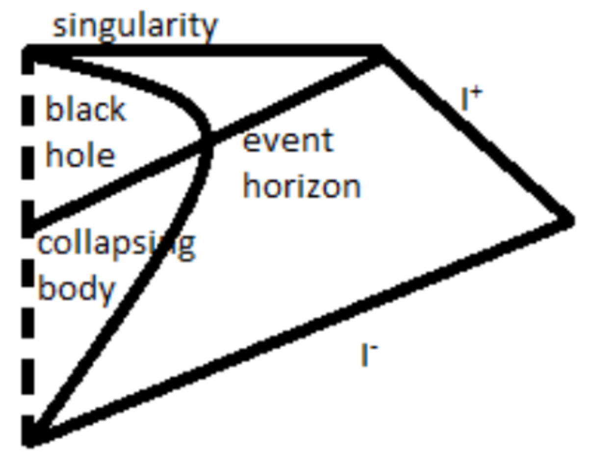 A possible black hole.