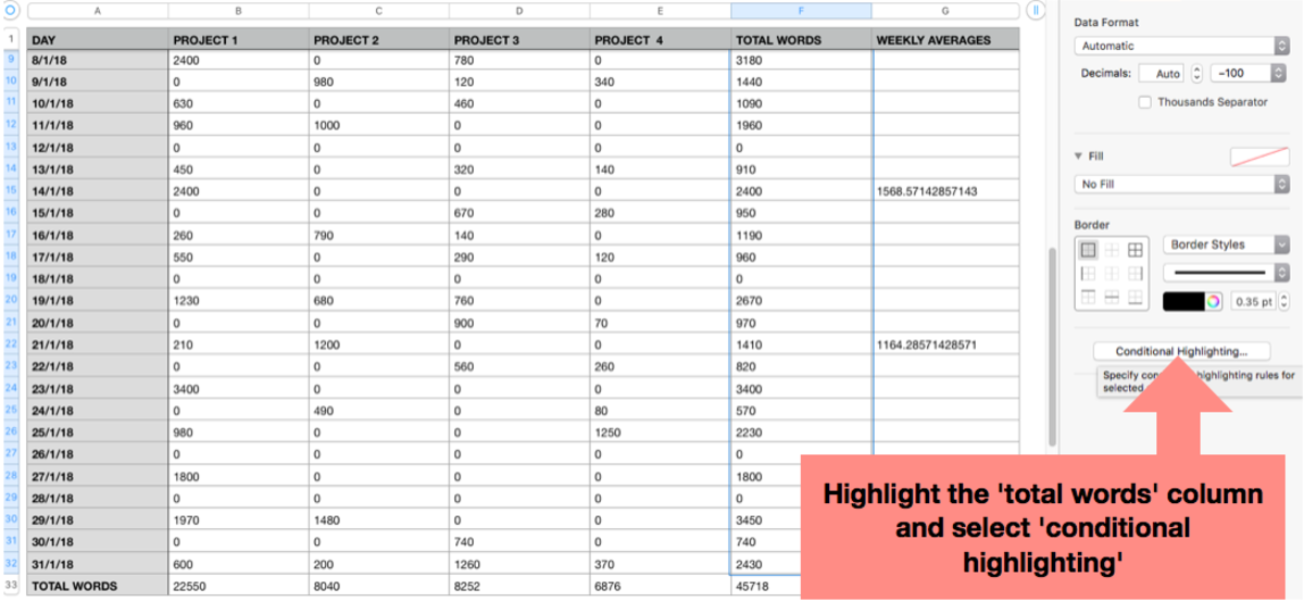 The final step is to add some colour to your progress spreadsheet