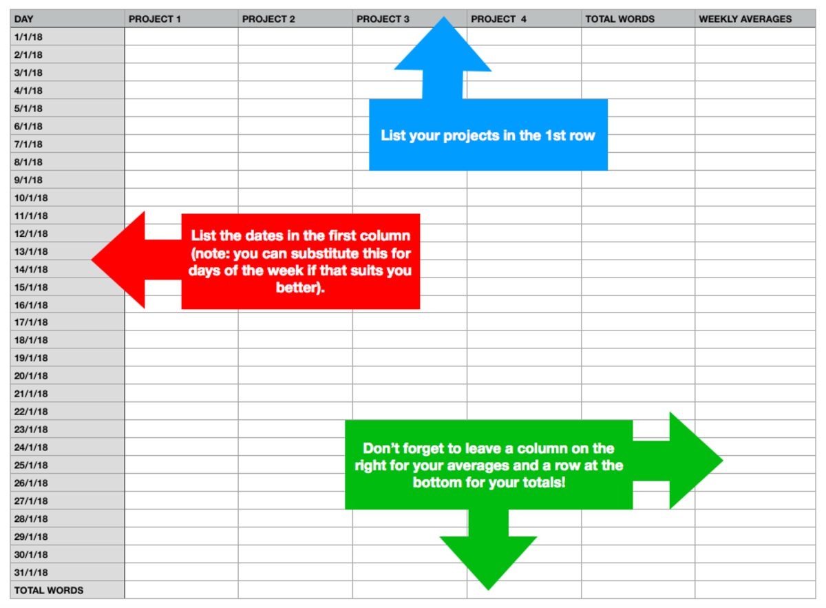 Step one of creating your personal writing progress spreadsheet.