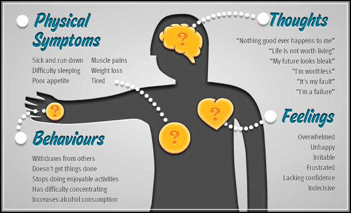 physical-illnesses-and-its-effects-on-cognition