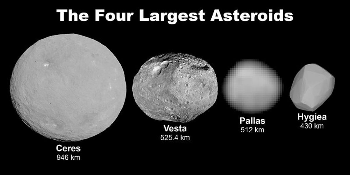 The four largest asteroids in the solar system.