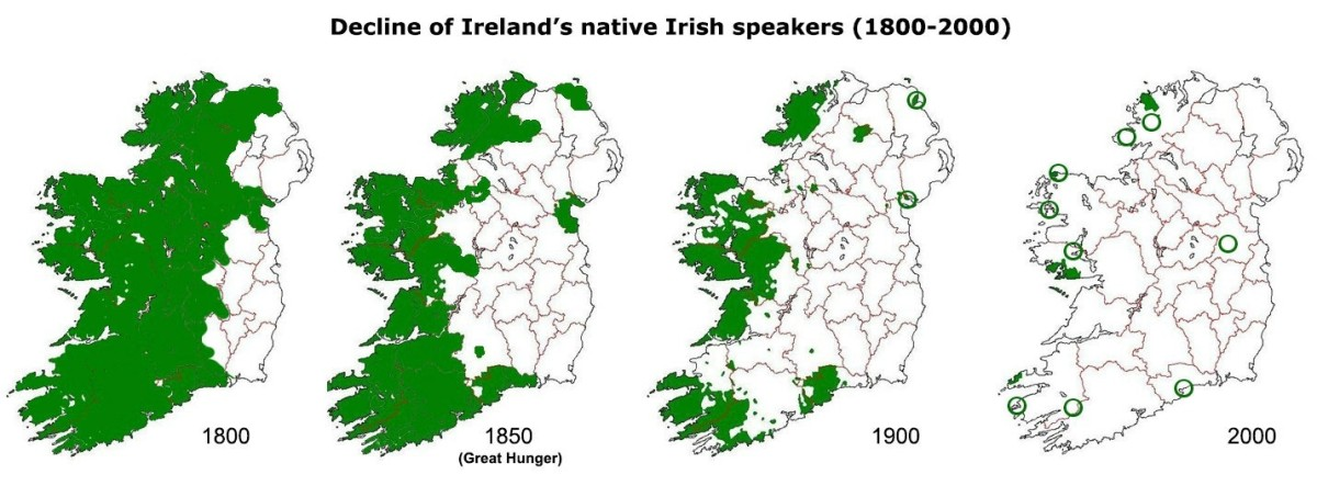 The retreat of the Irish language
