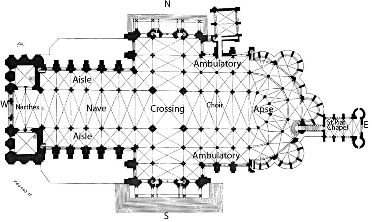 Church Architecture Terminologies Owlcation