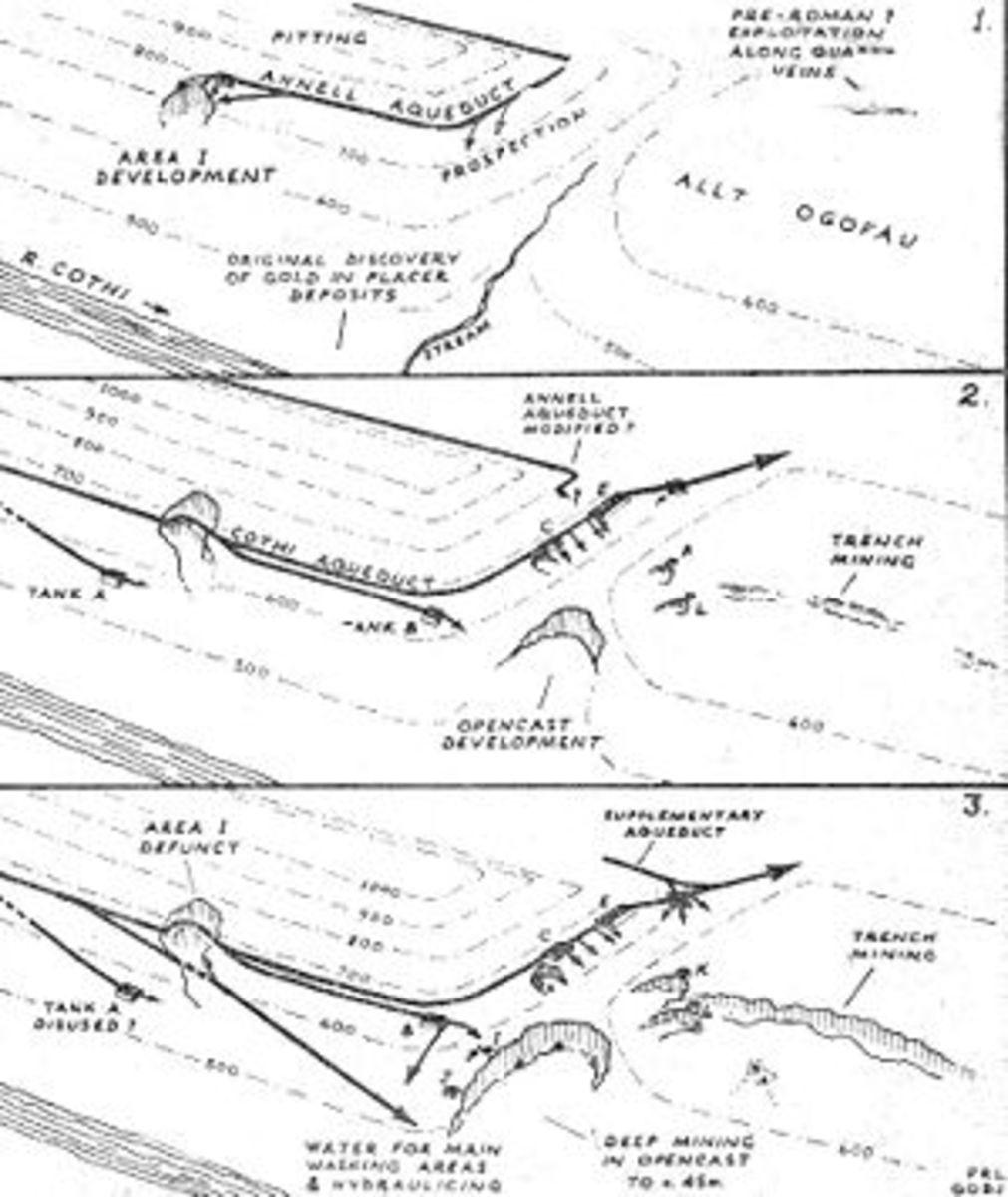 The development of a Roman gold mine in Whales, United Kingdom