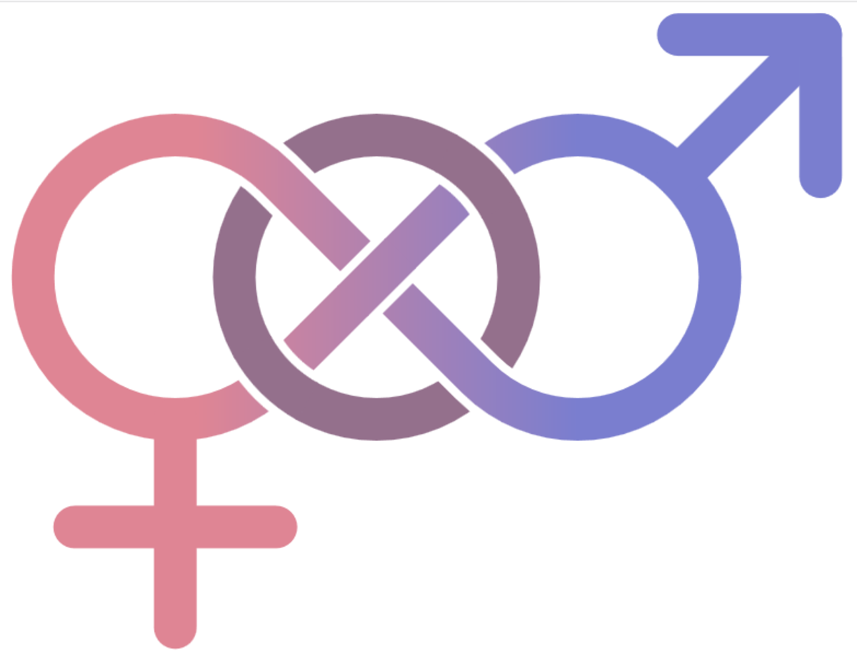 A variation of the combined male and female symbols to represent bi pride is the interwoven version, which can be used by bi women, bi men, and non-binary bis.