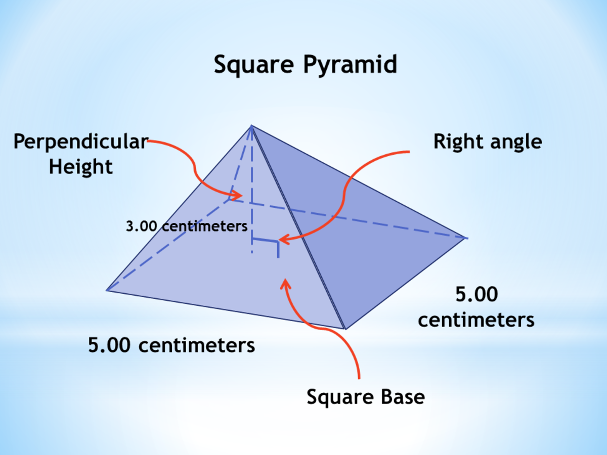 A Problem about Surface Area and Volume of Pyramid