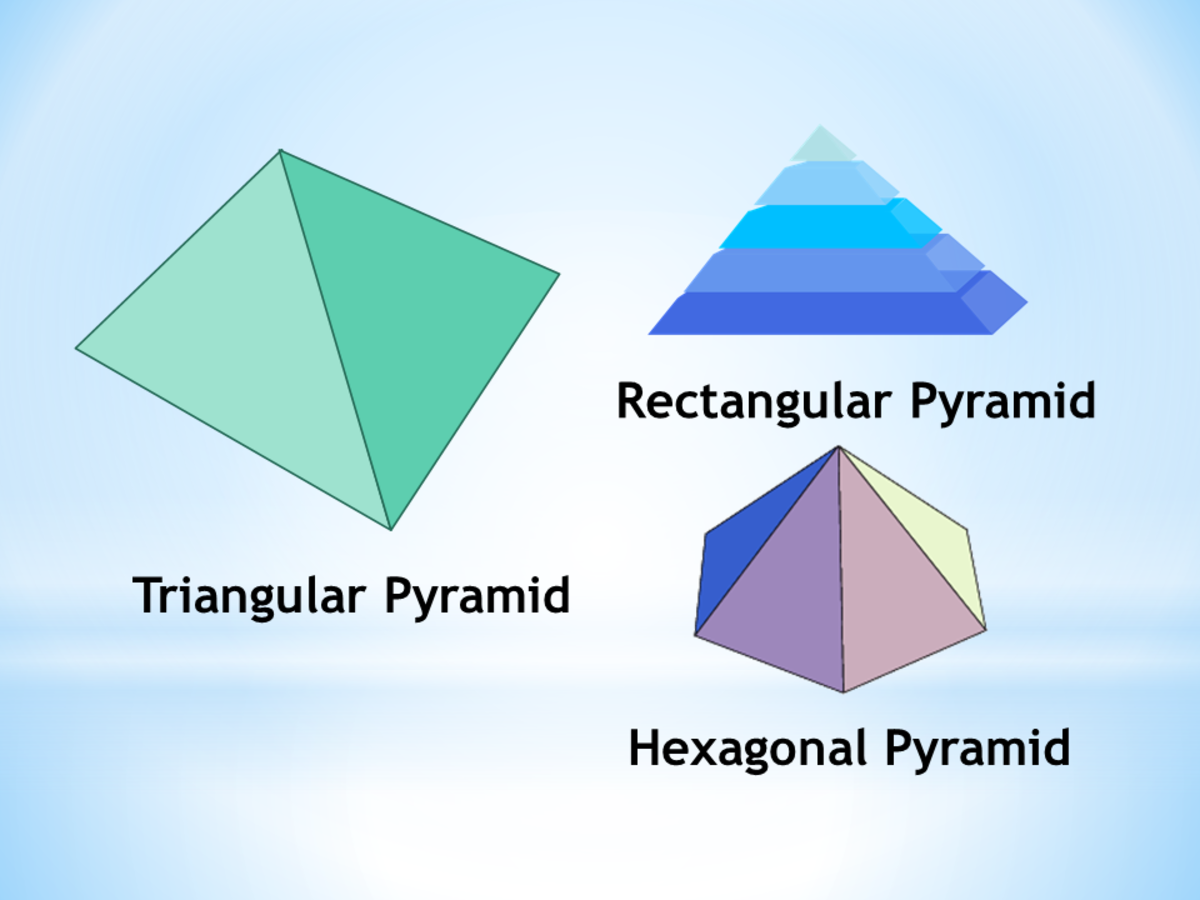 Surface Area and Volume of Pyramids