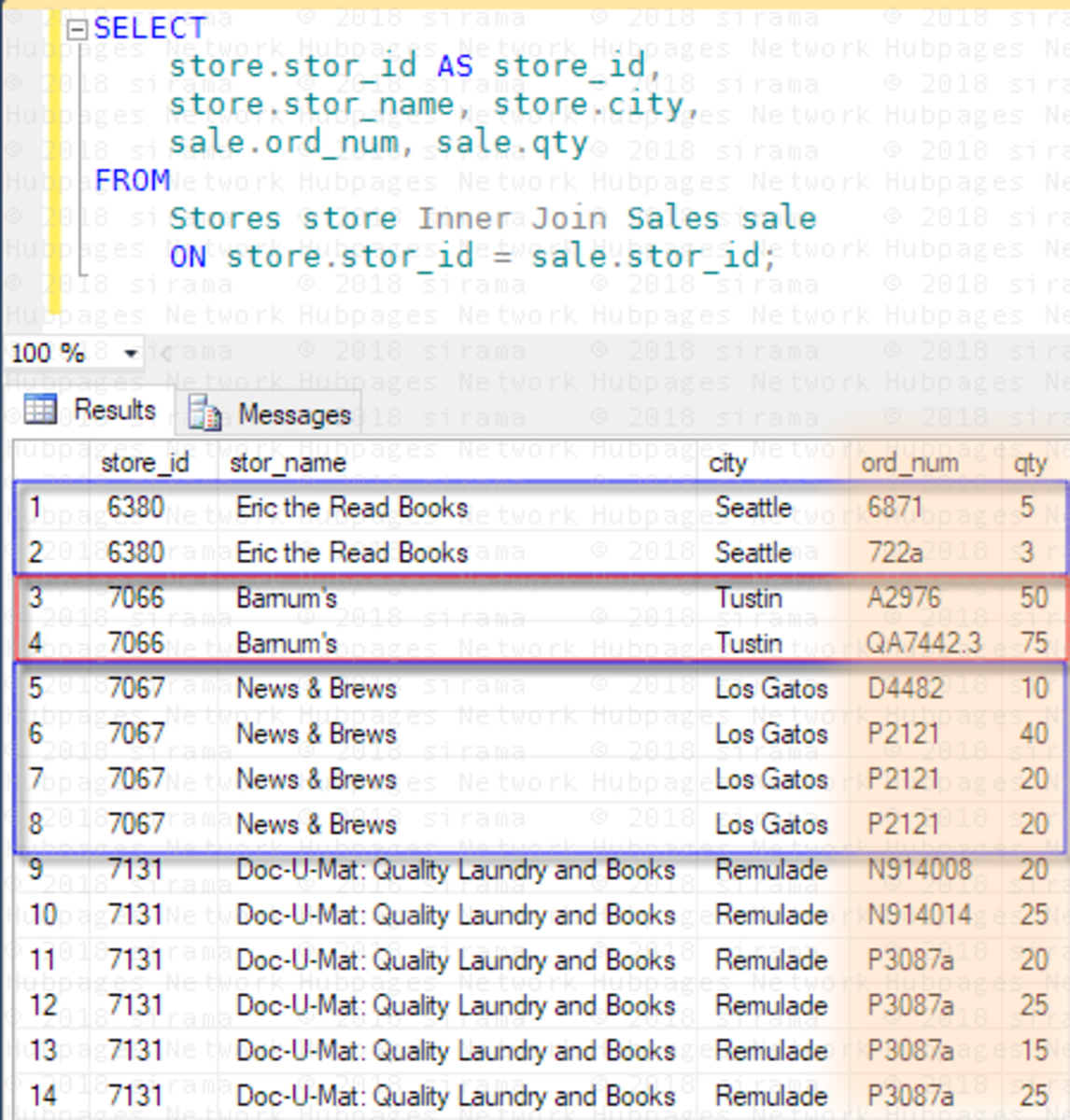 SQL Query Examples Explaining  'For Xml Raw' And 'For Xml Auto'