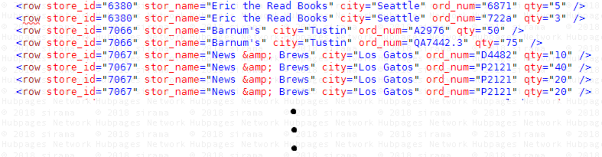 Figure 2: SQL FOR XML RAW Output Sans Some Rows