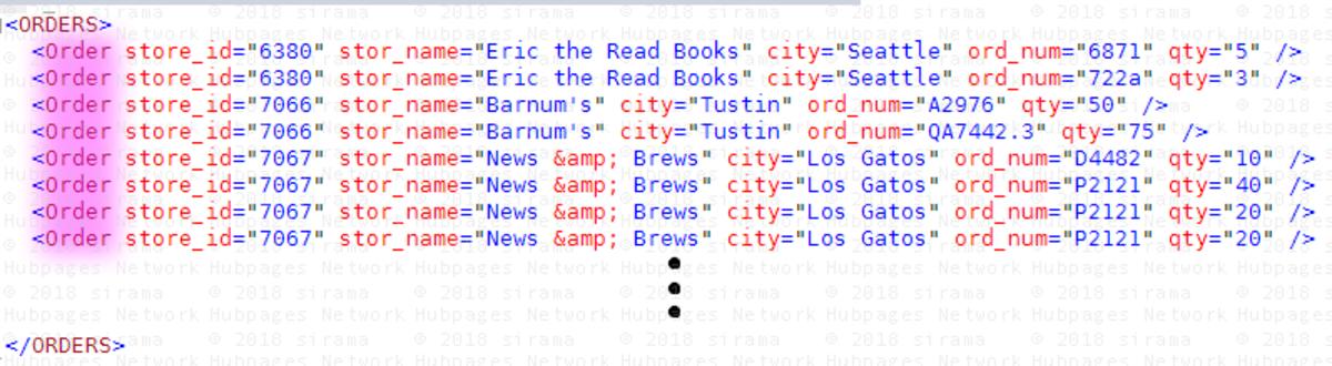Figure 4: XML RAW With Row Name