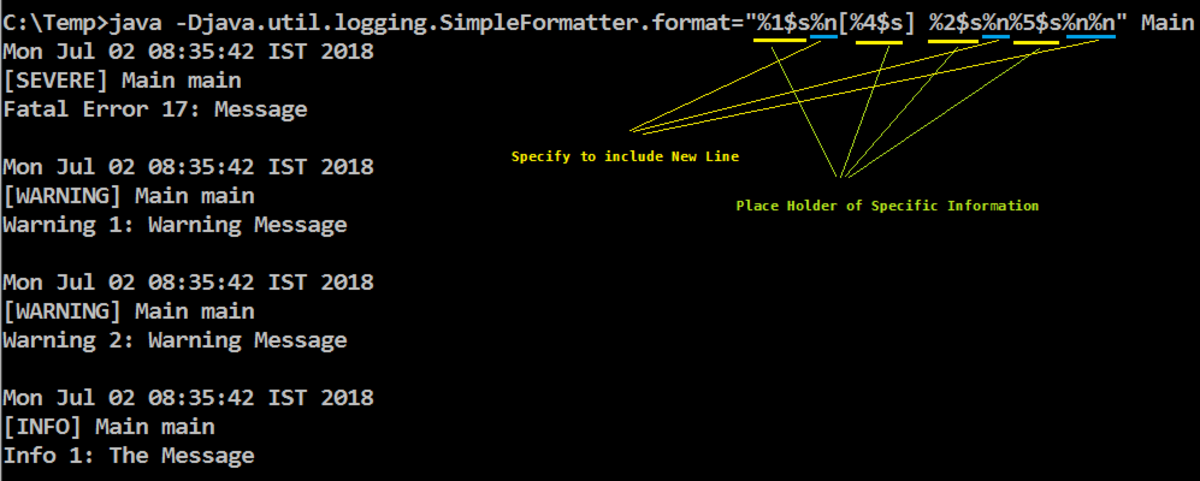 Specifying the Format for SimpleFormatter and Formatted output in Console Window