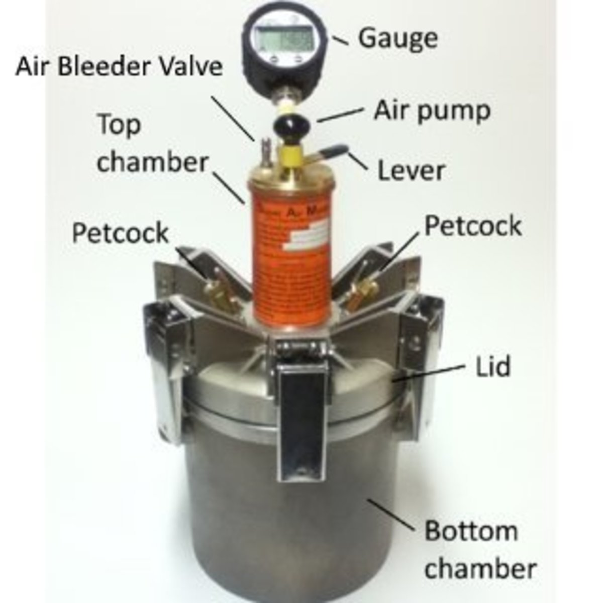 The parts of a type B pressure meter.