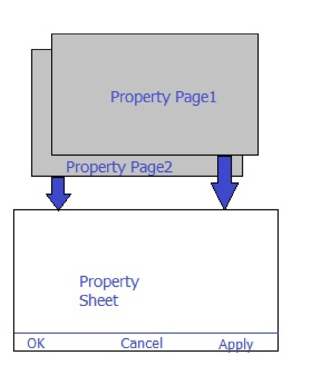 Creating Property Page Dialog