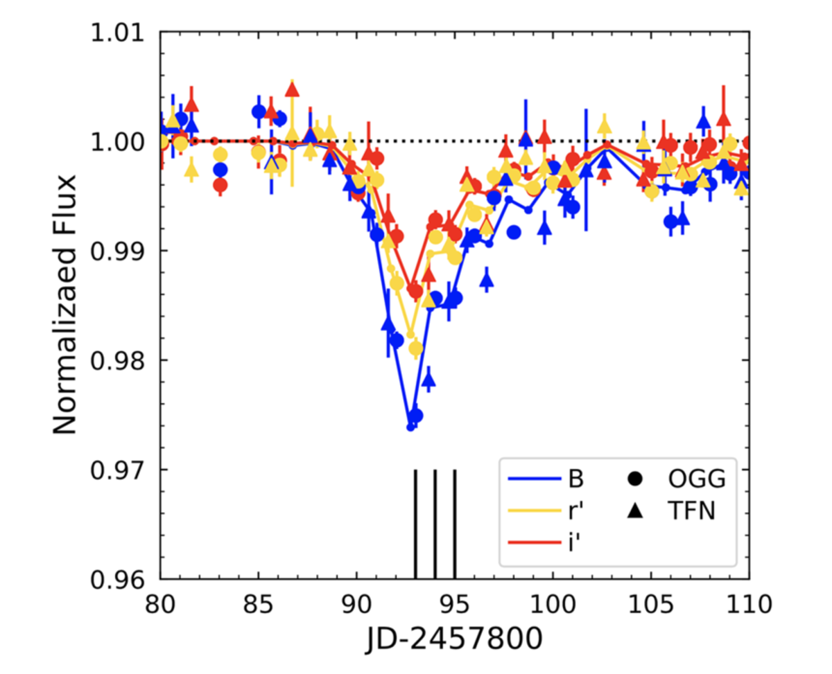 KIC 8462852 photometry