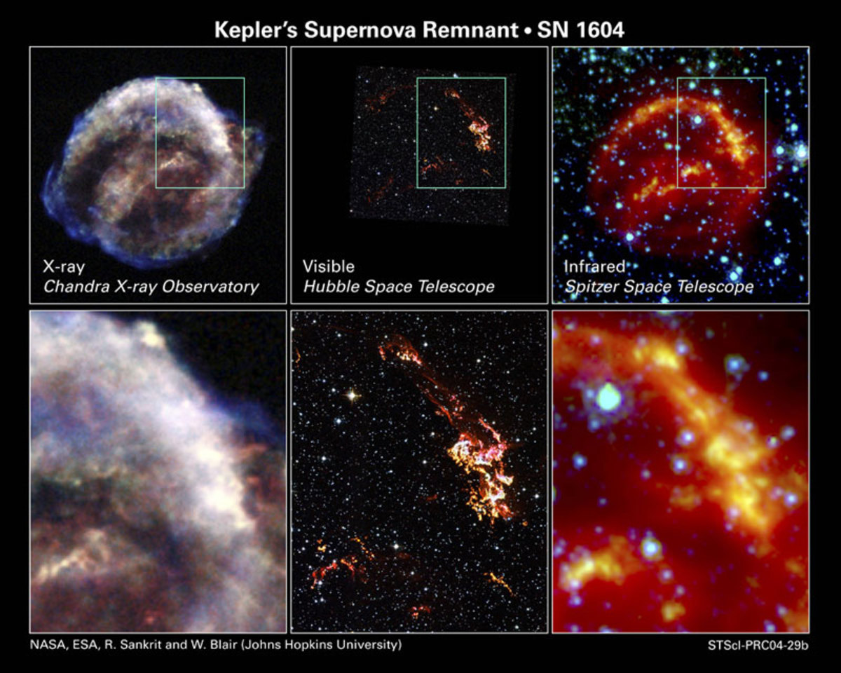 Various images (x-ray, visible, and infrared) of Kepler's Supernova