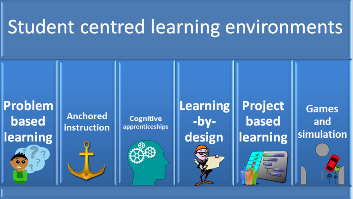 Student Centred Learning Environmets (SCLEs)