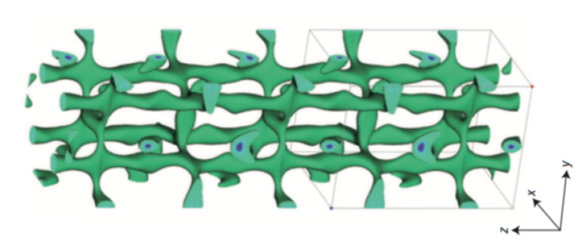 The lattice of the solid lithium batteries.