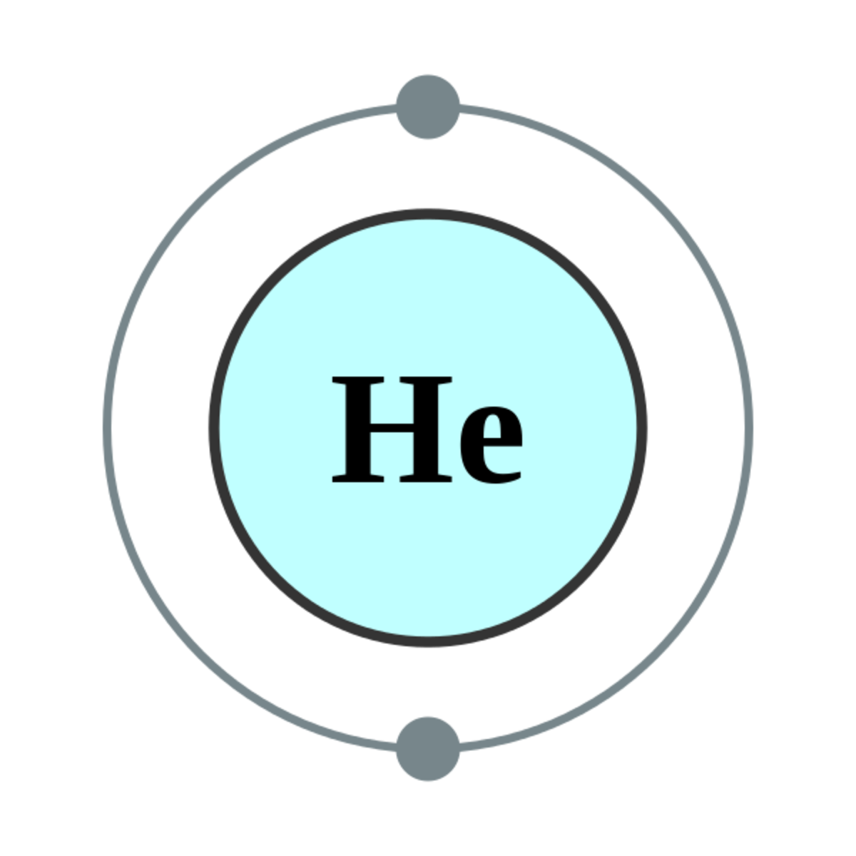Helium, which is the second most abundant element in the universe, was discovered in 1895.
