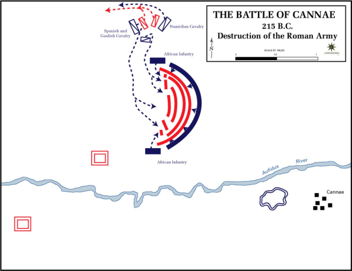The Battle of Cannae