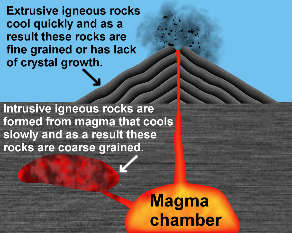 Igneous rocks are formed when lava or magma cools.