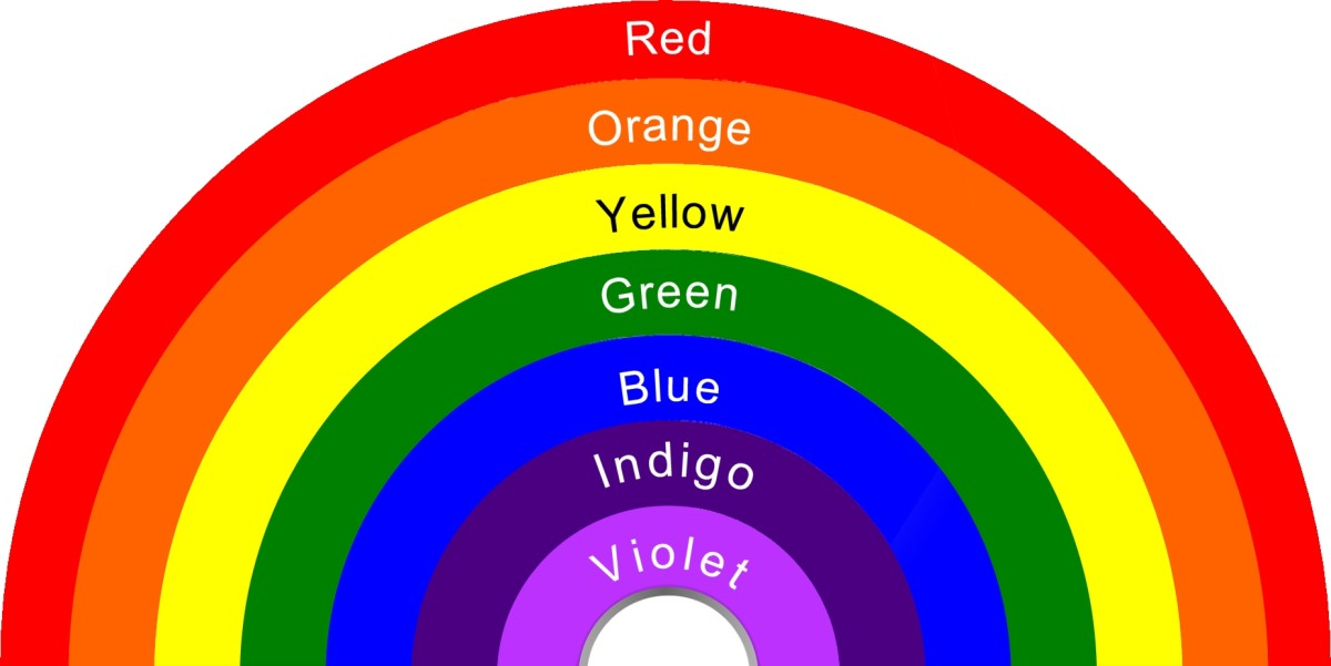 White light is made up of seven colors that we can perceive. Red, orange, yellow, green, blue, indigo and violet. When we look at a rainbow, we can see those colors.