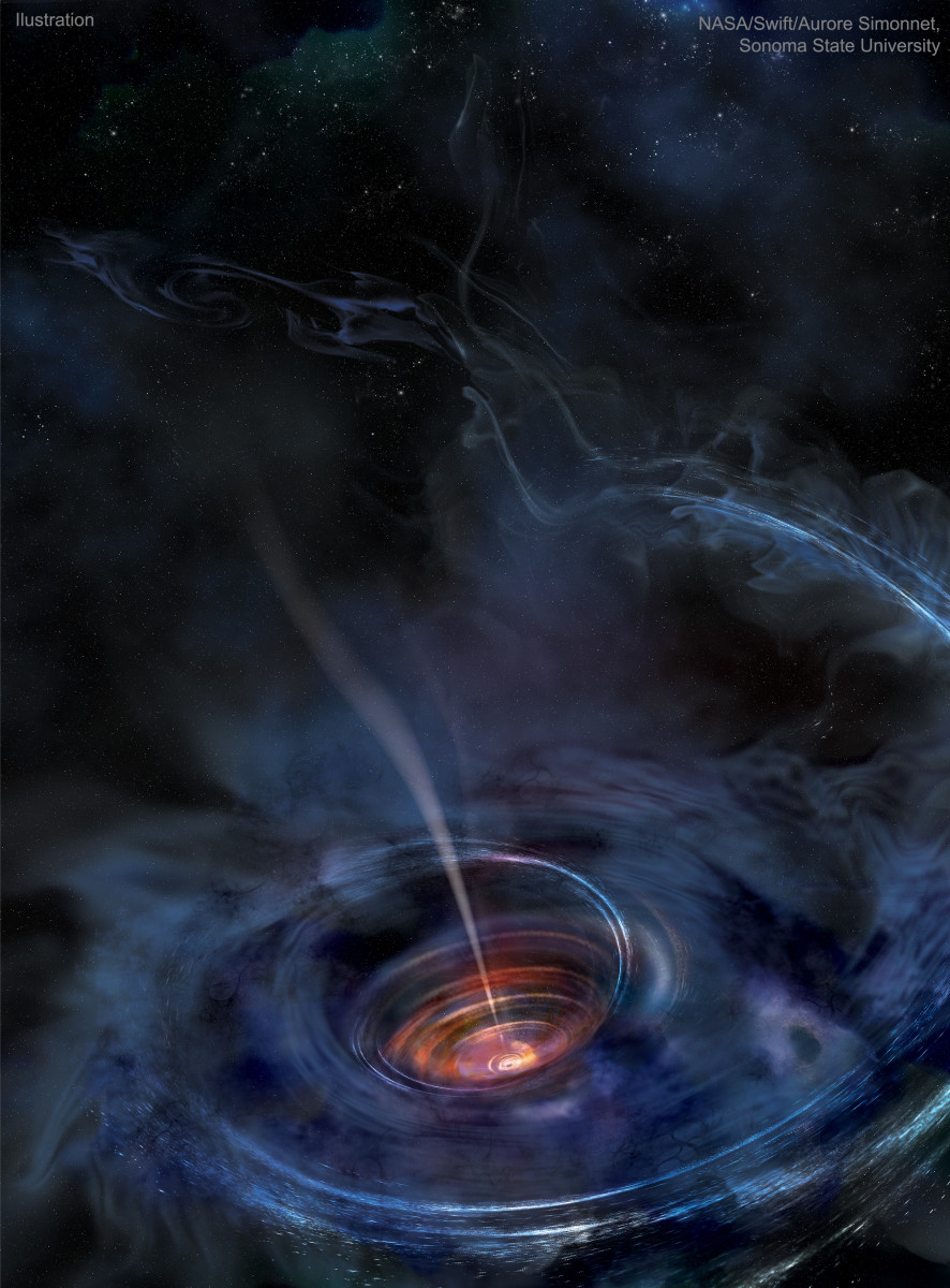 Astro physicists today believe that Black Holes are a major source of gravitational waves