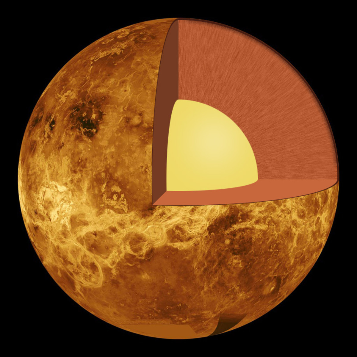 Interior view of Venus.