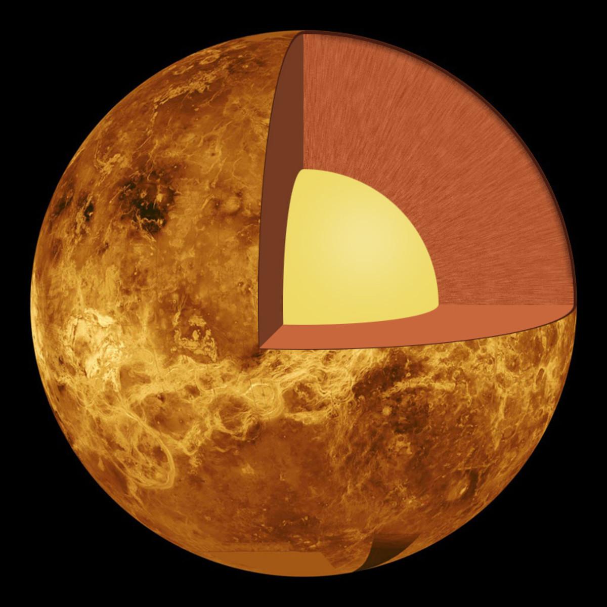 Interior view of Venus.