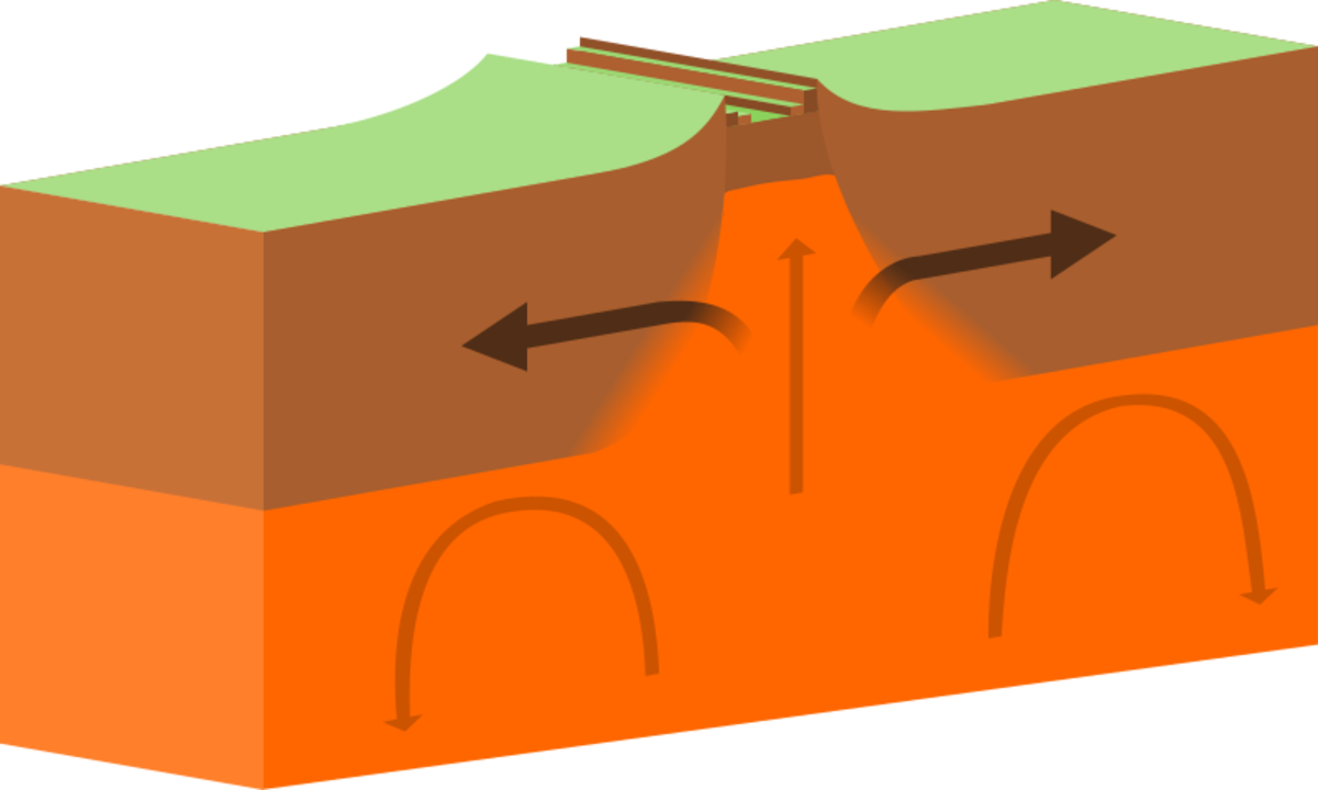 The formation of a mountain range and valley by the operation of tectonic forces at a convergent plate boundary