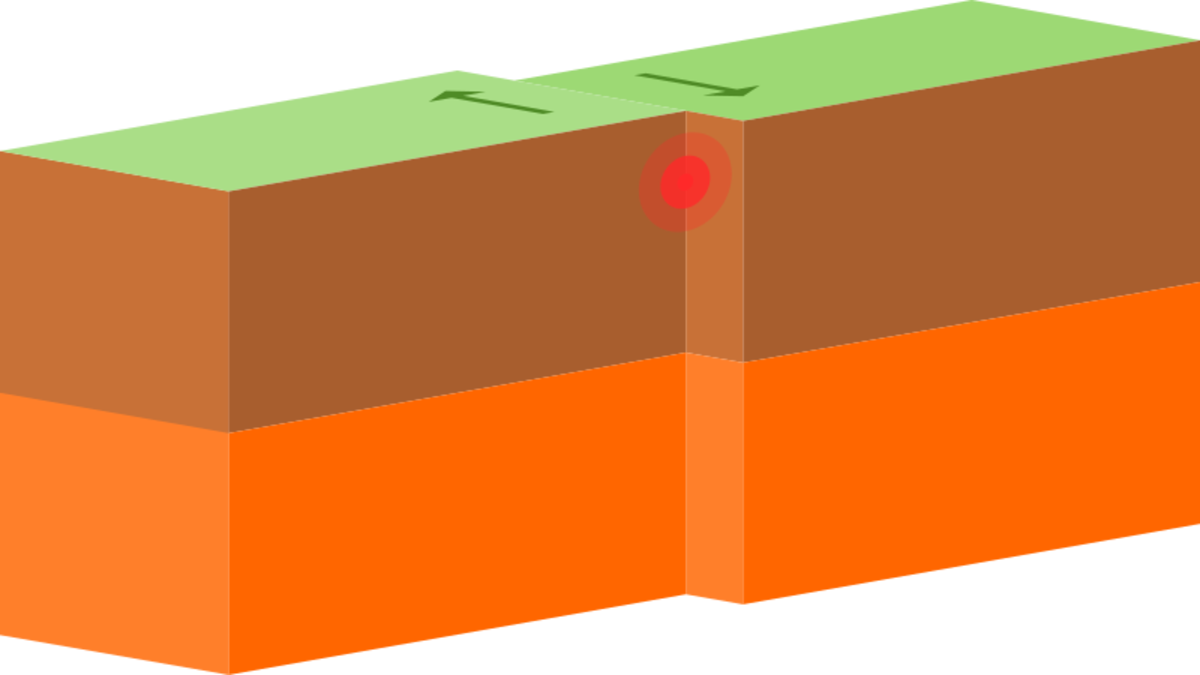 An illustration showing the operation of tectonic forces at a transform boundary