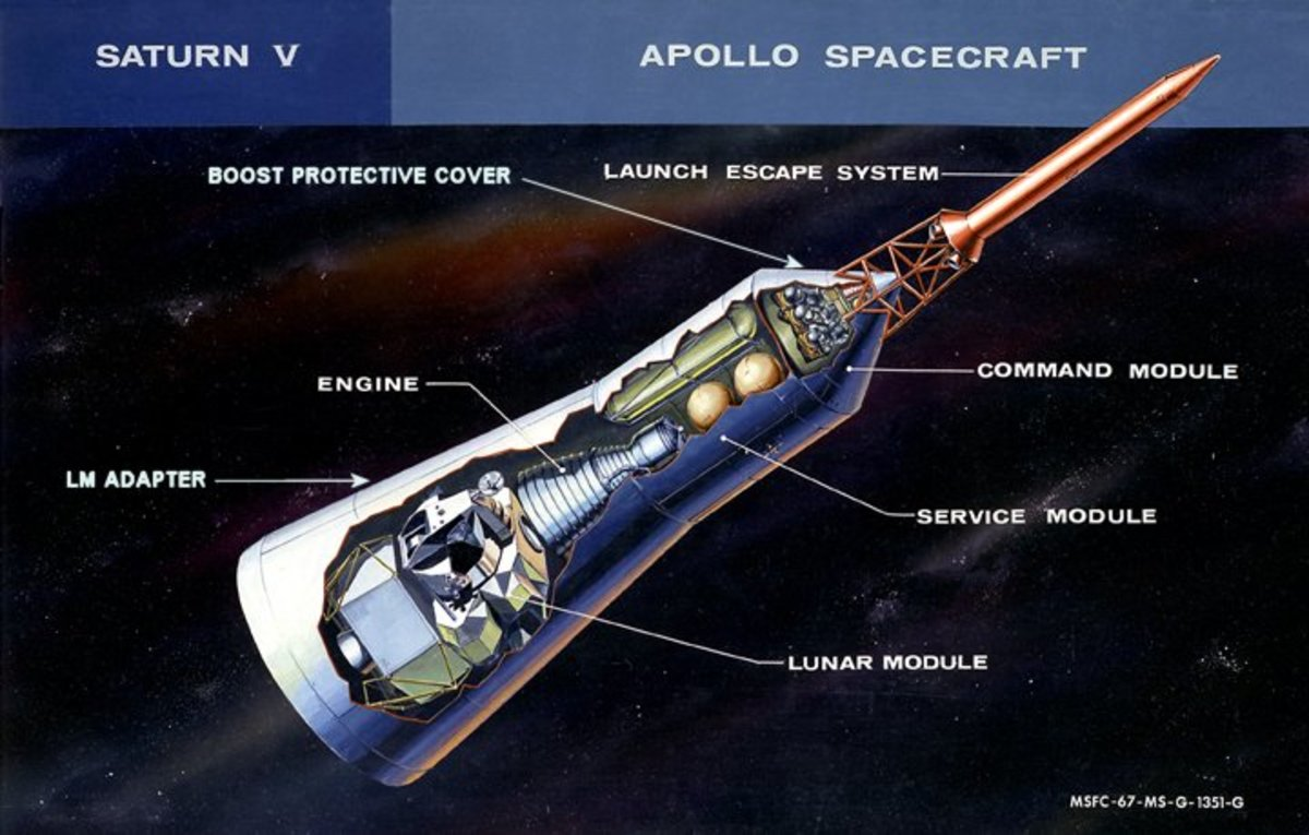 Cut away view of Apollo spacecraft components.