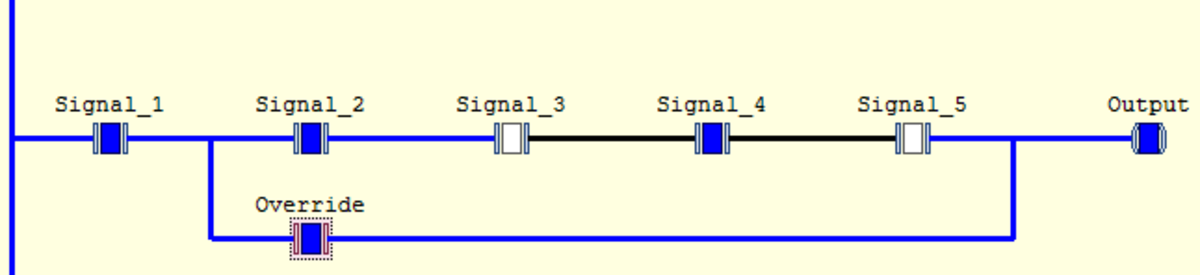 plc-basics-ladder-logic-common-functions