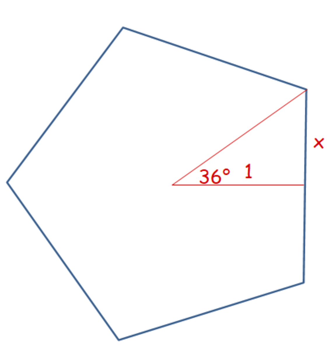 how-to-find-pi-using-regular-polygons