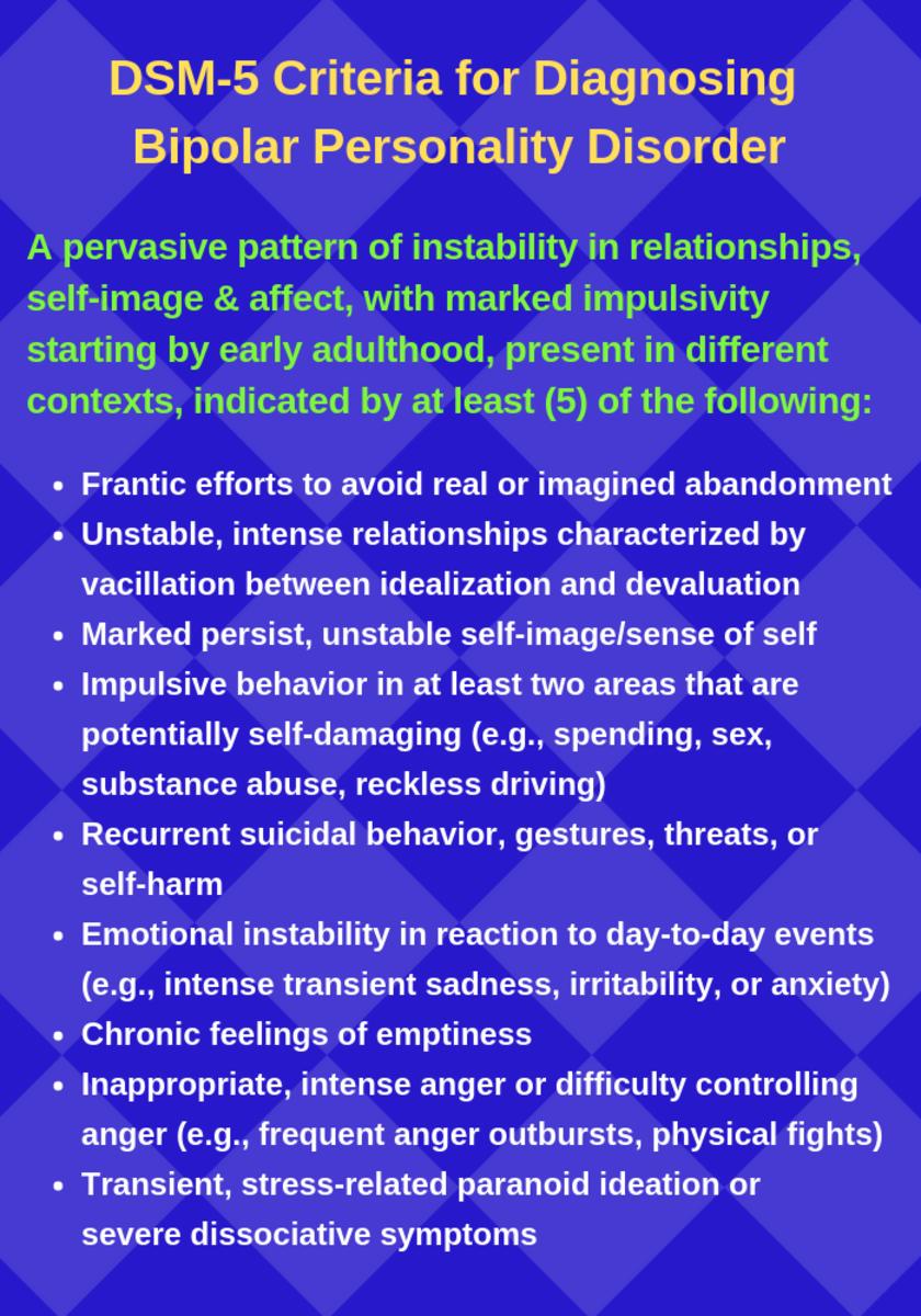 Common Misunderstandings About Borderline Personality